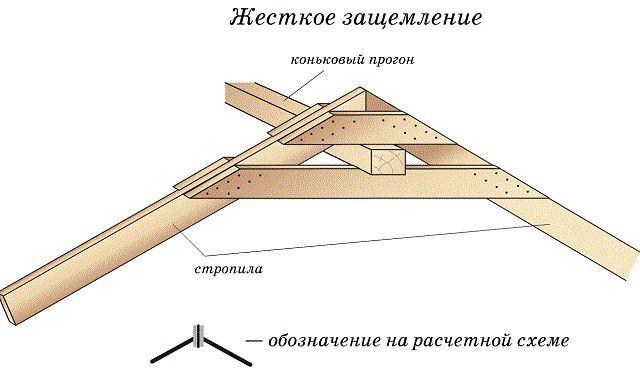 kaalulangus verstaposti diagramm koigi keha rasva poletamine