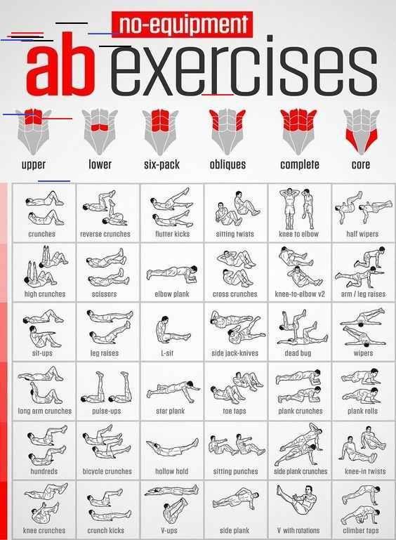fat burner cwiczenia