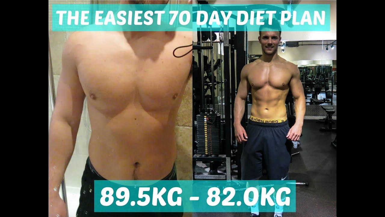 kahjum 2 trimester 36 kg kaalulangus
