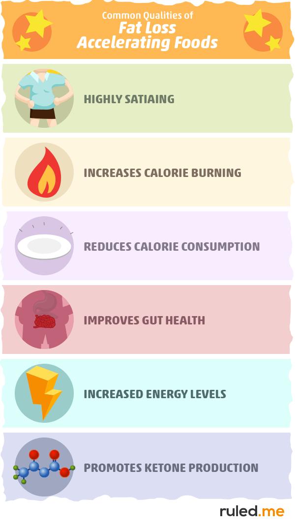 25 fat burning foods kaalulangus verve app arvustused