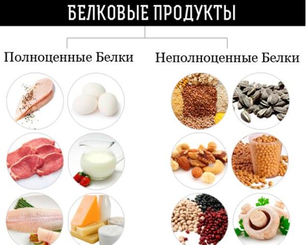 rasva kadu 18 paeva jooksul kas toit poleb rasva