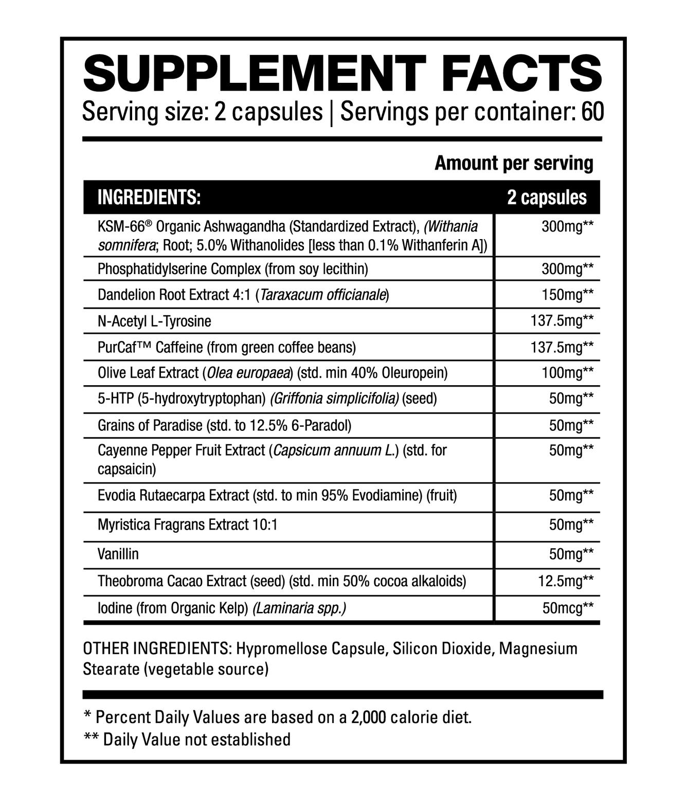 burn fat nutritioni juhend parim kaalulanguse ahela koolitus