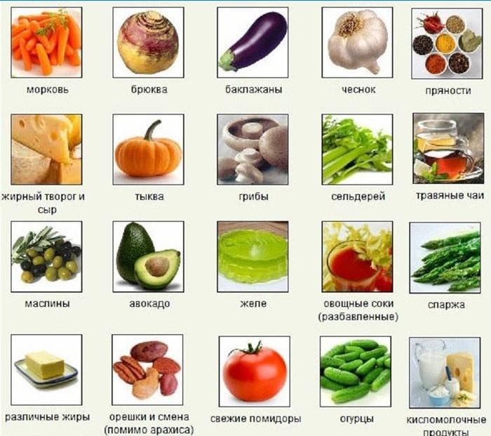 toidud mis soodustavad keha rasva kadumist deep 6 pro fat burner arvustused