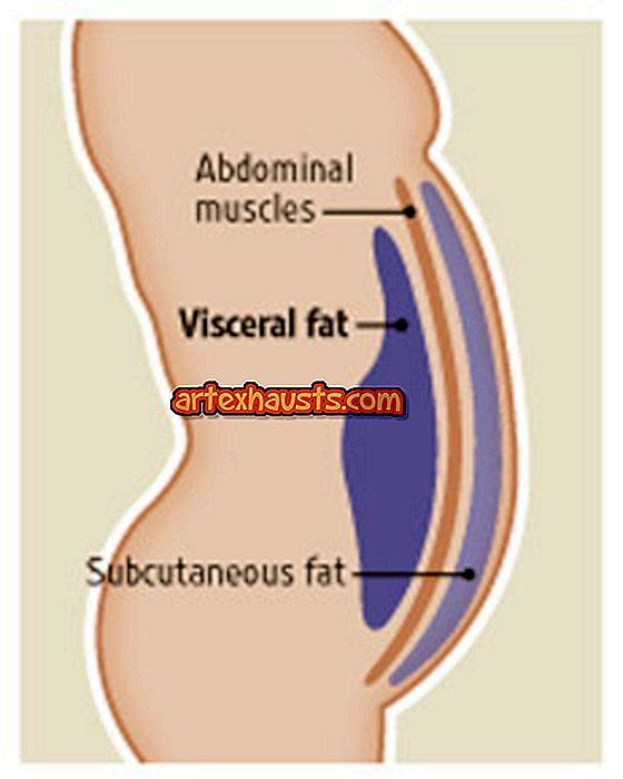 saun kasu rasva kaotus kaalulanguse ajal