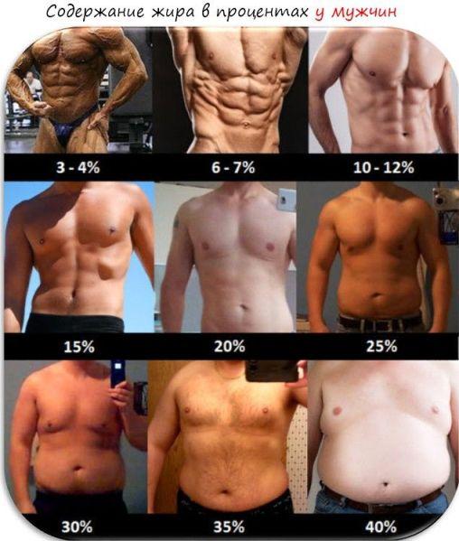 rasvakahjumi lihaste kaotus